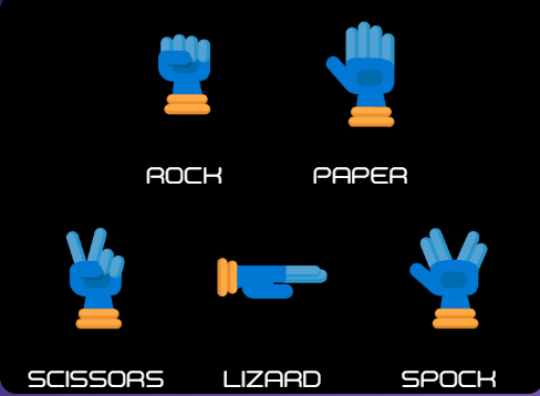 examples of how to throw rock, paper, scissors, lizard, or spock